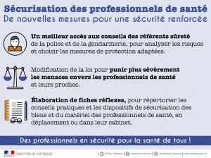 032017-twitter-professionnels-sante